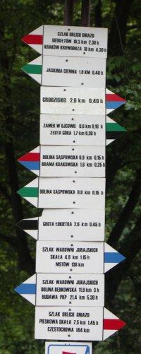 Szlaki turystyczne Ojcow Grodzisko